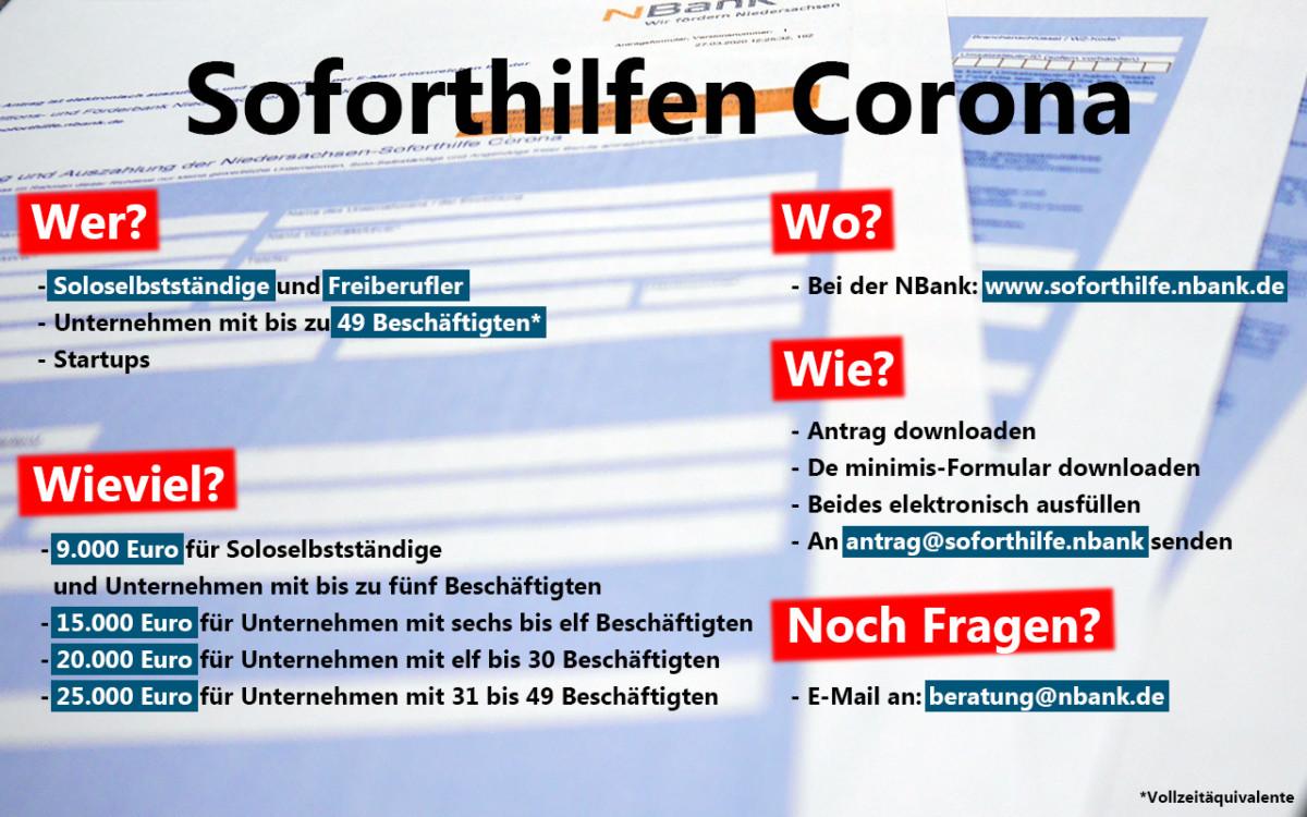 Informationsgrafik der NBank über die Soforthilfen für die Wirtschaft.