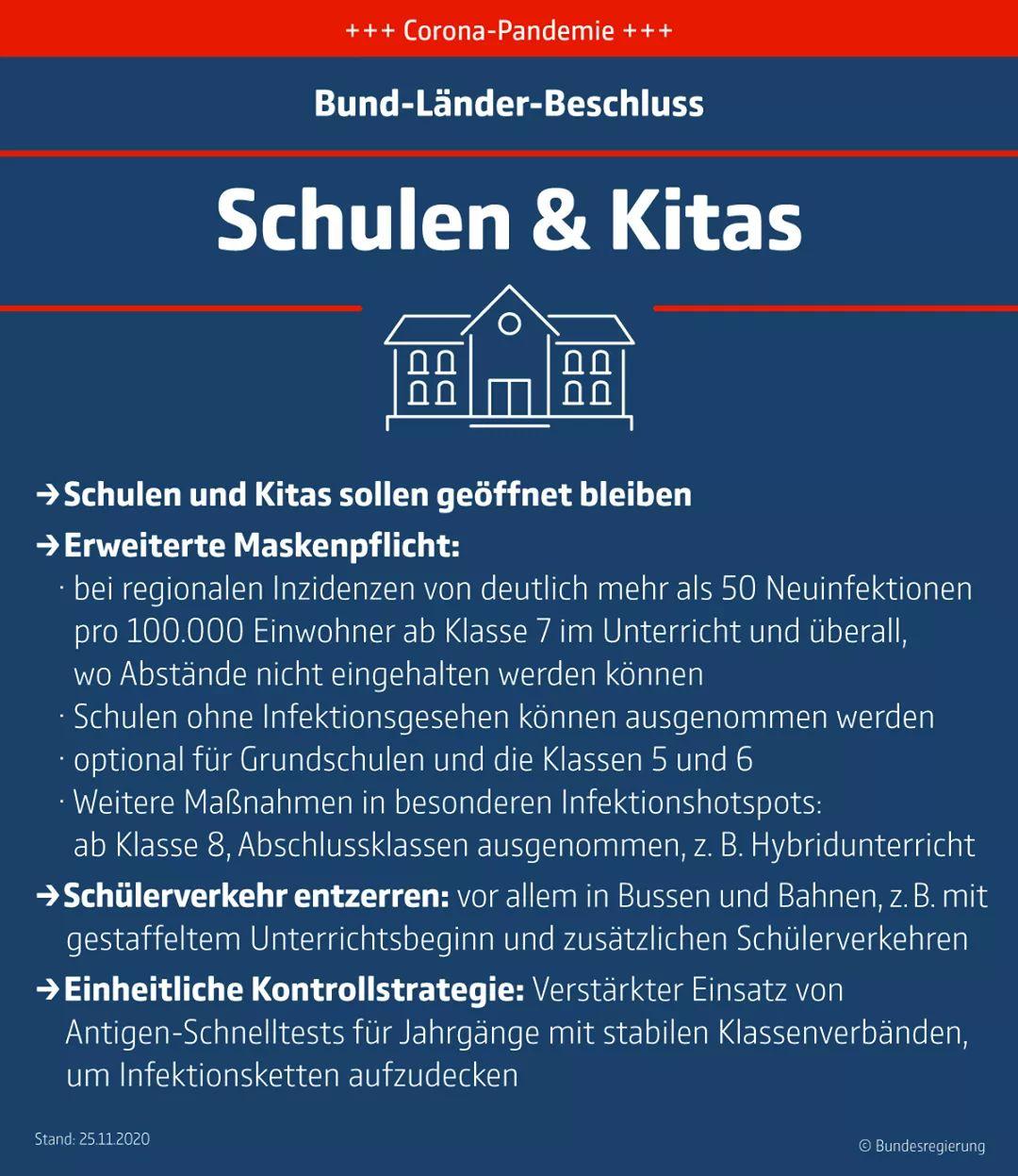 """Bund-Länder-Beschluss zum Thema """"Schulen und Kitas"""". Bildquelle: Bundesregierung"""