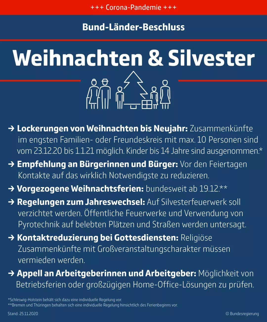 """Bund-Länder-Beschluss zum Thema """"Weihnachten und Silvester"""". Bildquelle: Bundesregierung"""