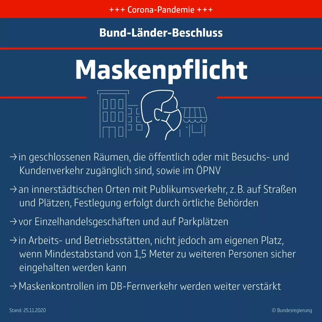 """Bund-Länder-Beschluss zum Thema """"Maskenpflicht"""". Bildquelle: Bundesregierung"""