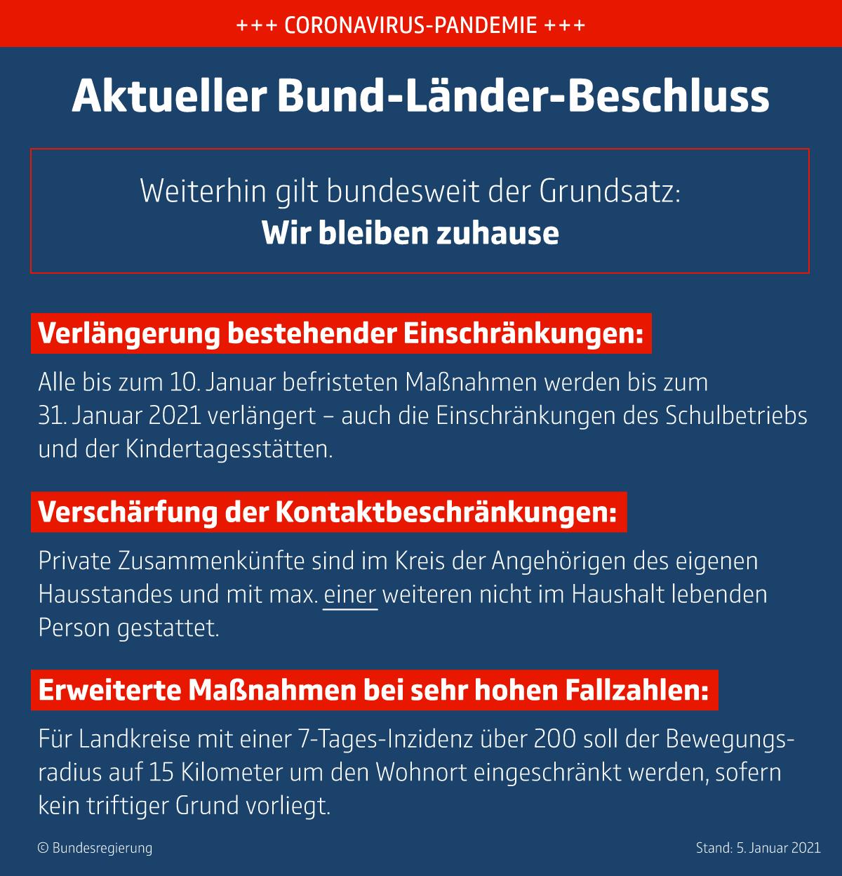 Aktueller Bund-Länder-Bechluss vom 05.01.21. Bildquelle: Bundesregierung