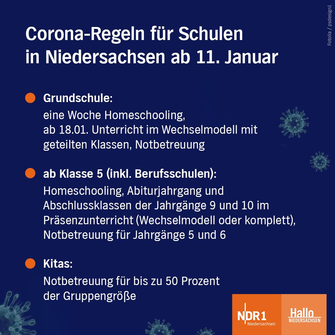 Corona-Regeln für Schulen und Kitas ab dem 11.01.2021. Bildquelle: NDR1 Niedersachsen